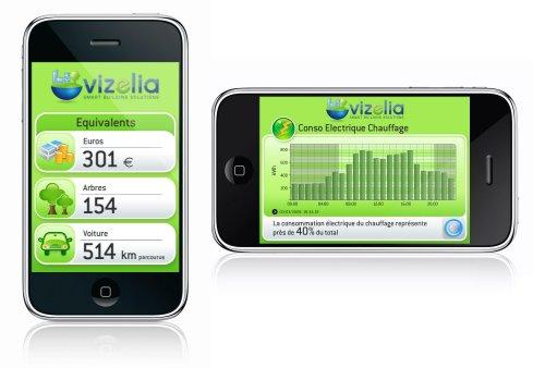 FABRICE HAIAT Pdg de VIZELIA GREEN,management énergétique
